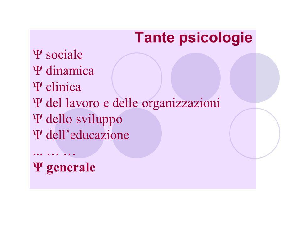 Psicologia oggi E' lo studio scientifico del comportamento e dei processi mentali