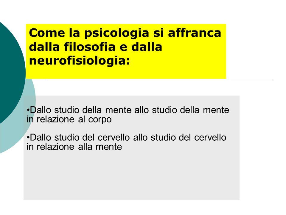 Correnti in psicologia: Neocognitivismo (II metà '80-oggi) Soprattutto dal 1979: Interdisciplinarietà con filosofia, antropologia, linguistica, intelligenza artificiale, neuroscienza Dibattito rapporto mente-cervello Per es.