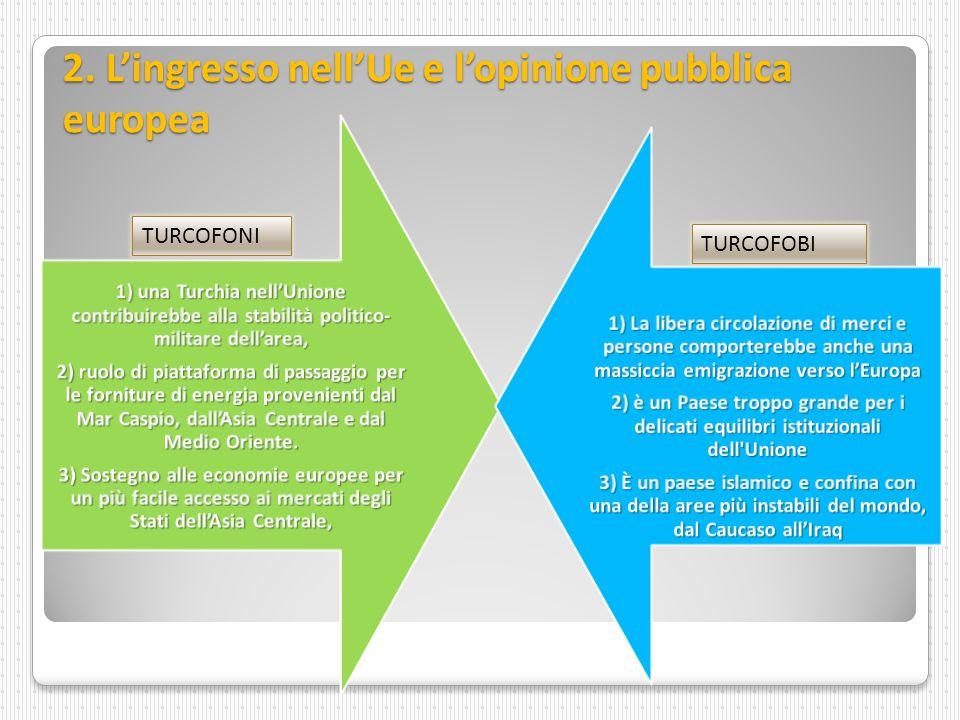 2. L'ingresso nell'Ue e l'opinione pubblica europea TURCOFONI TURCOFOBI