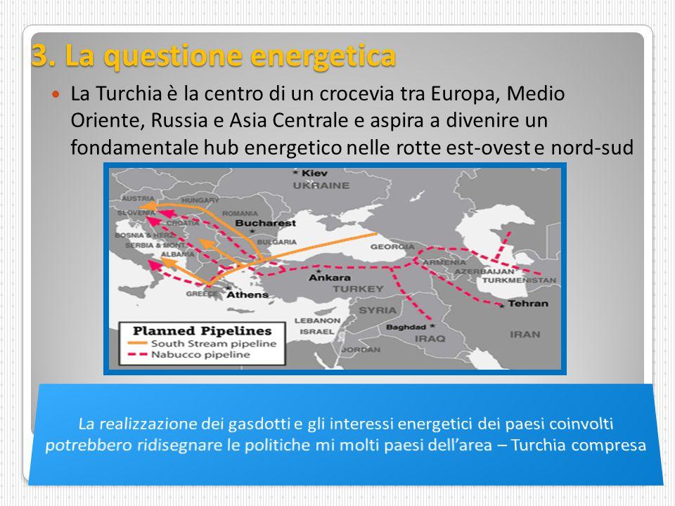 3. La questione energetica La Turchia è la centro di un crocevia tra Europa, Medio Oriente, Russia e Asia Centrale e aspira a divenire un fondamentale