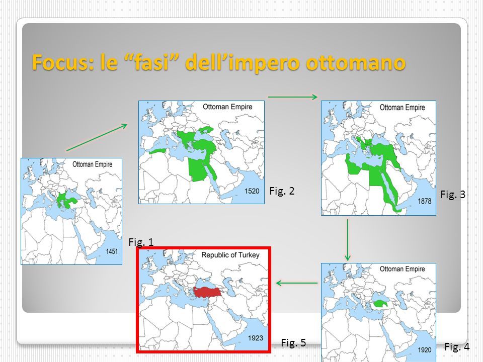 "Focus: le ""fasi"" dell'impero ottomano Fig. 1 Fig. 2 Fig. 4 Fig. 5 Fig. 3"
