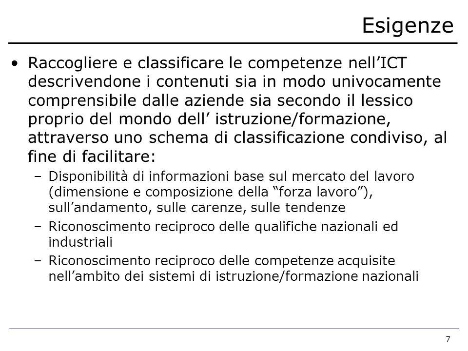 8 European eSkills Meta-Framework Vi sono in Europa vari schemi di riferimento (framework), spesso utilizzati per scopi specifici –(UK) Skills Framework for the Information Age (http://www.e- skills.com/sfia/)http://www.e- skills.com/sfia/ –CompTIA Tech Career Compass (http://tcc.comptia.org/)http://tcc.comptia.org/ –(European Industry consortium) Career Space: Generic Job Profiles ( http://www.career-space.com/lifestyles/serv.htm) http://www.career-space.com/lifestyles/serv.htm –German Advanced IT Training System (http://www.apo-it.de/apo- it/index.php?frame=download.html)http://www.apo-it.de/apo- it/index.php?frame=download.html –(OpenForum Europe) Open Skills Initiative (http://www.openforumeurope.org)http://www.openforumeurope.org –(US) NWCET IT Skill Standard (http://www.nwcet.org/)http://www.nwcet.org/ –(Canadian) Occupational Skills Profile Model (http://www.shrc.ca/ospm/)http://www.shrc.ca/ospm/ –SOC Standard Occupational Codes –CEPIS/EUCIP Elective Profiles L' European eSkills Conference del 2004 ha raccolto l'esigenza di un framework europeo condiviso ed ha lanciato lo sviluppo di un European ICT Skills Meta-Framework