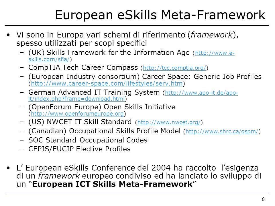 9 Obiettivi Standard di certificazione ICT a livello europeo devono essere riconosciuti e assicurati con il contributo di tutte le componenti sociali interessate Devono essere migliorati la chiarezza delle certificazioni industriali e le loro correlazioni con gli standard pubblici Devono essere promossi opportuni standard qualitativi per le certificazioni pubbliche e private e per il mondo della formazione professionale E' prioritario lo sviluppo di una struttura di riferimento ( meta- framework ) comune europea per gli eSkills – […] è assolutamente essenziale la creazione di un quadro di riferimento europeo per gli eSkills a livello di istruzione e formazione –L' European e-skills meta-framework è un riferimento per i modelli nazionali e facilita la loro convergenza, confronto e chiarezza (Dalle conclusioni dell' European e-Skills Forum 2004)