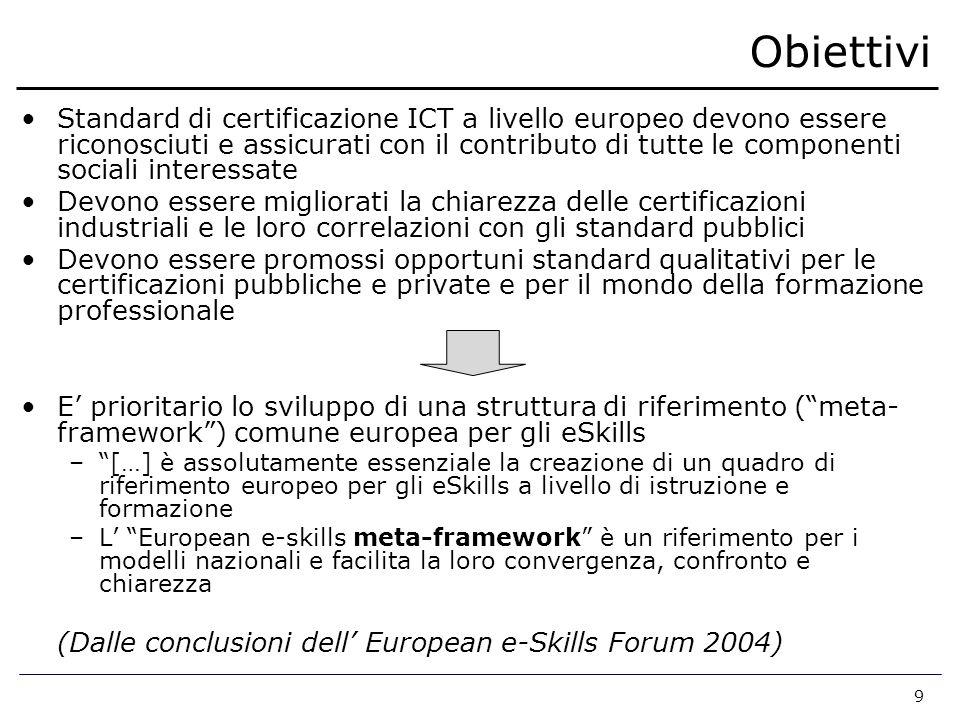 10 Caratteristiche Il Meta framework : –Definisce le entità dei modelli di riferimento –Descrive le strutture e le relazioni sintattiche dei modelli –Guida la costruzione dei modelli di riferimento degli eSkills