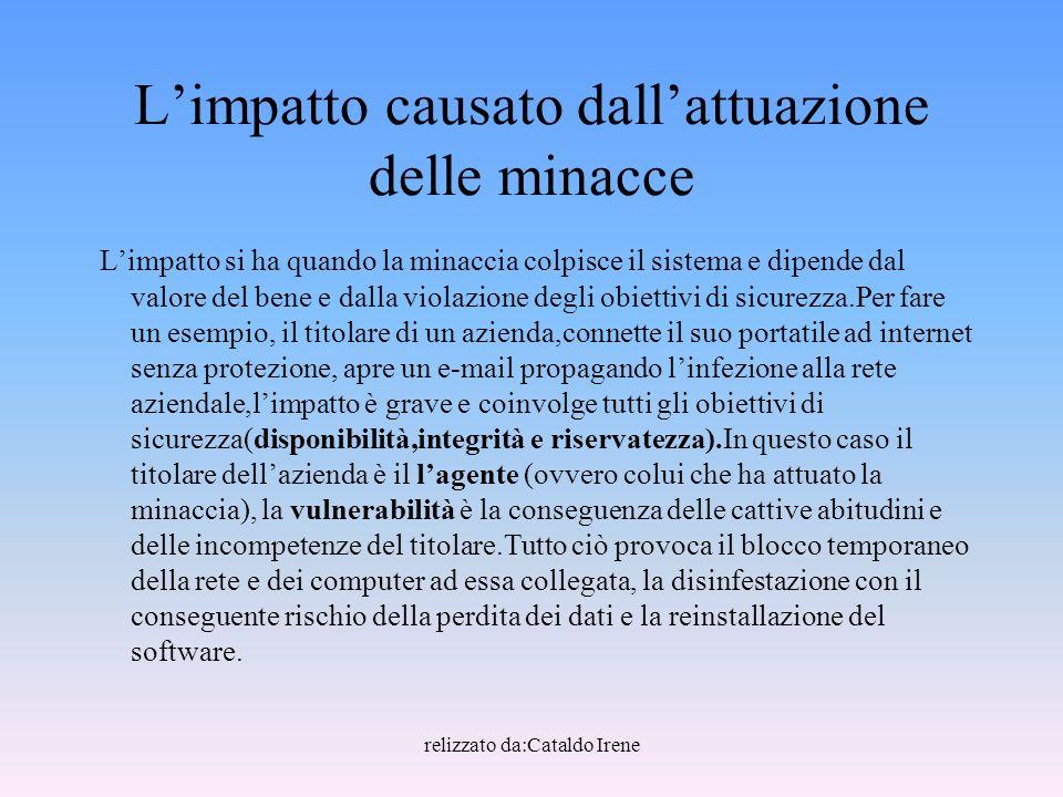 relizzato da:Cataldo Irene L'impatto causato dall'attuazione delle minacce L'impatto si ha quando la minaccia colpisce il sistema e dipende dal valore