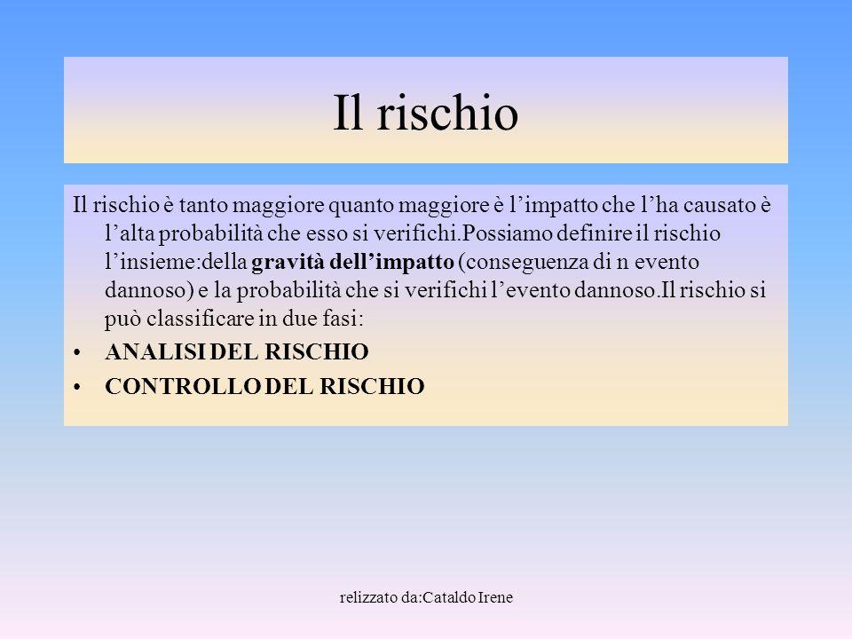 relizzato da:Cataldo Irene Il rischio Il rischio è tanto maggiore quanto maggiore è l'impatto che l'ha causato è l'alta probabilità che esso si verifi