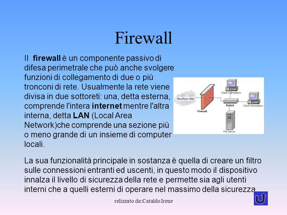 relizzato da:Cataldo Irene Firewall Il firewall è un componente passivo di difesa perimetrale che può anche svolgere funzioni di collegamento di due o