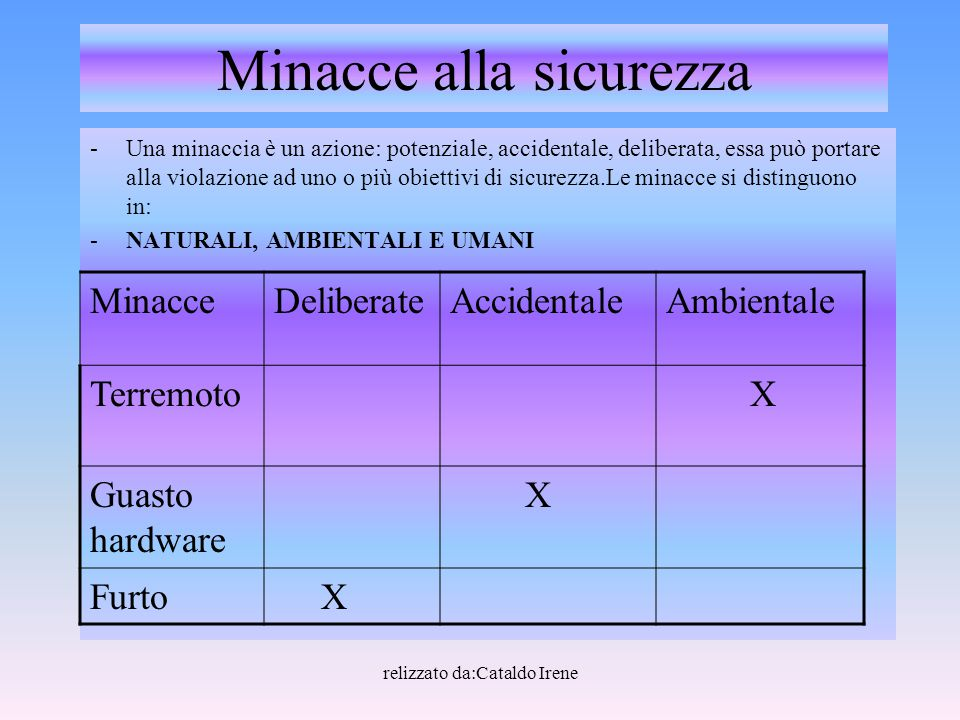 relizzato da:Cataldo Irene Per esempio: un allargamento dovuto a forti piogge è una minaccia Accidentale di origine naturale che influisce notevolmente alla Sicurezza in quanto interrompe l'utilizzo dei servizi informatici.
