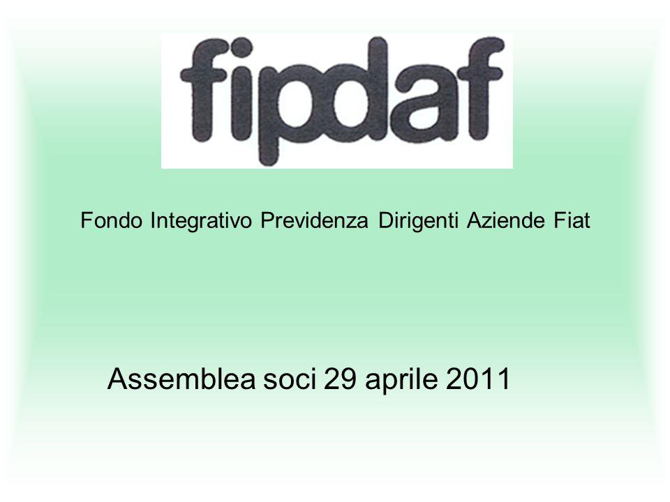 Fondo Integrativo Previdenza Dirigenti Aziende Fiat Assemblea soci 29 aprile 2011