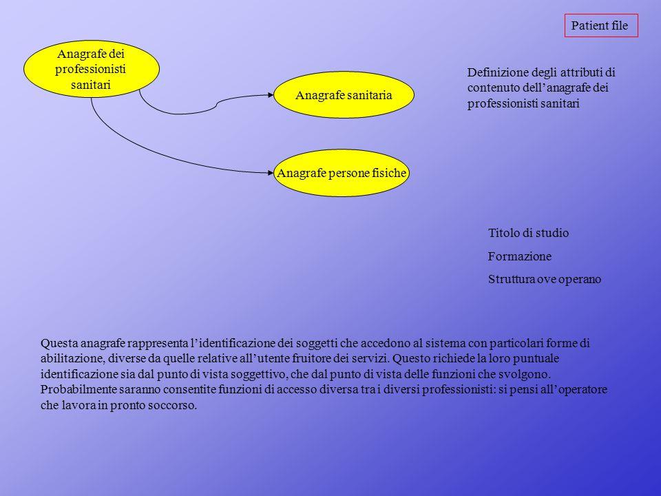 Patient file Anagrafe dei professionisti sanitari Anagrafe persone fisiche Anagrafe sanitaria Definizione degli attributi di contenuto dell'anagrafe d