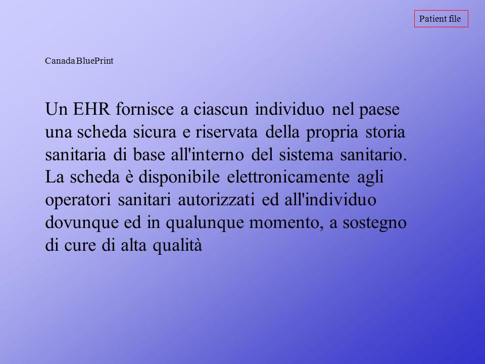 Patient file Un EHR fornisce a ciascun individuo nel paese una scheda sicura e riservata della propria storia sanitaria di base all'interno del sistem