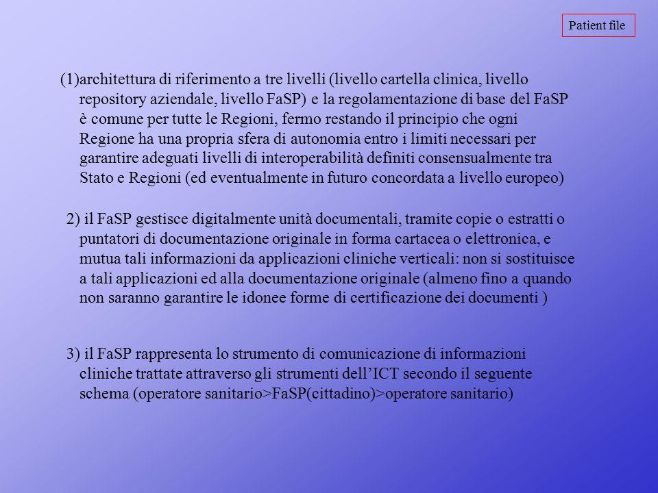 Patient file (1)architettura di riferimento a tre livelli (livello cartella clinica, livello repository aziendale, livello FaSP) e la regolamentazione