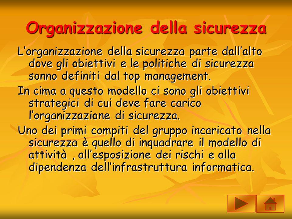 Organizzazione della sicurezza L'organizzazione della sicurezza parte dall'alto dove gli obiettivi e le politiche di sicurezza sonno definiti dal top