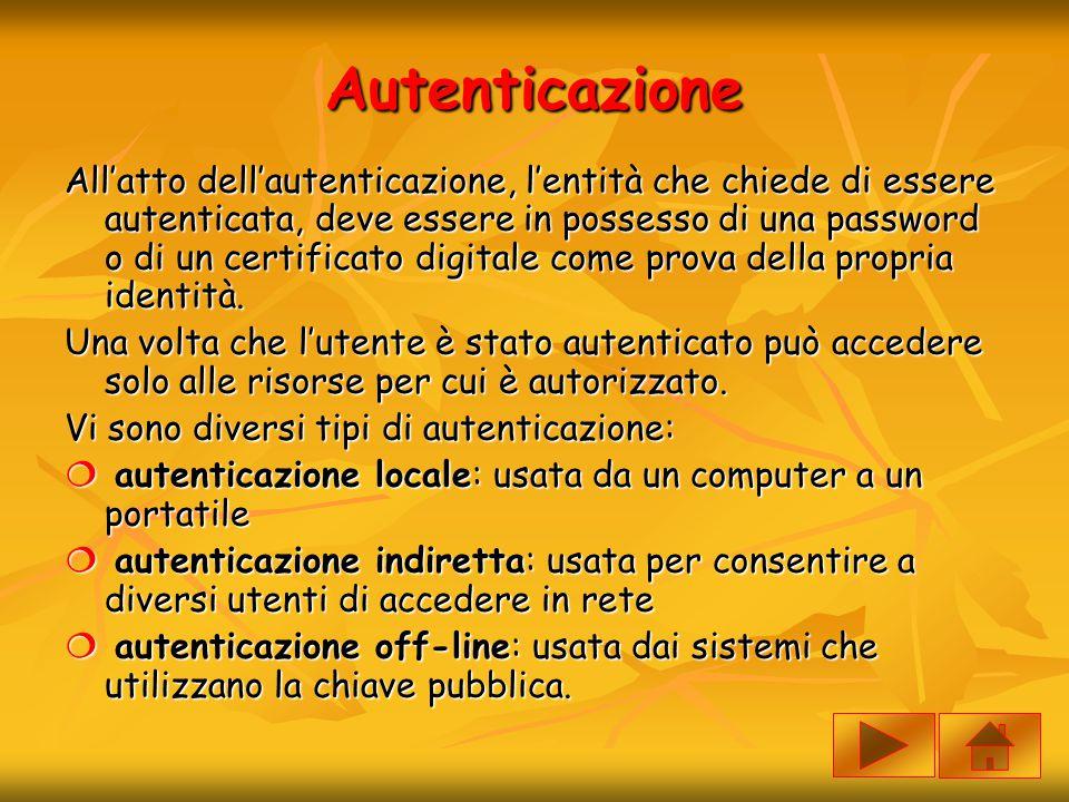 Autenticazione All'atto dell'autenticazione, l'entità che chiede di essere autenticata, deve essere in possesso di una password o di un certificato di