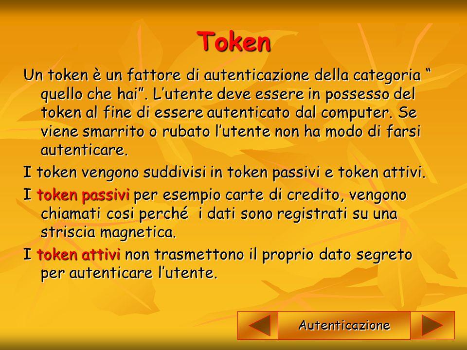 """Token Un token è un fattore di autenticazione della categoria """" quello che hai"""". L'utente deve essere in possesso del token al fine di essere autentic"""