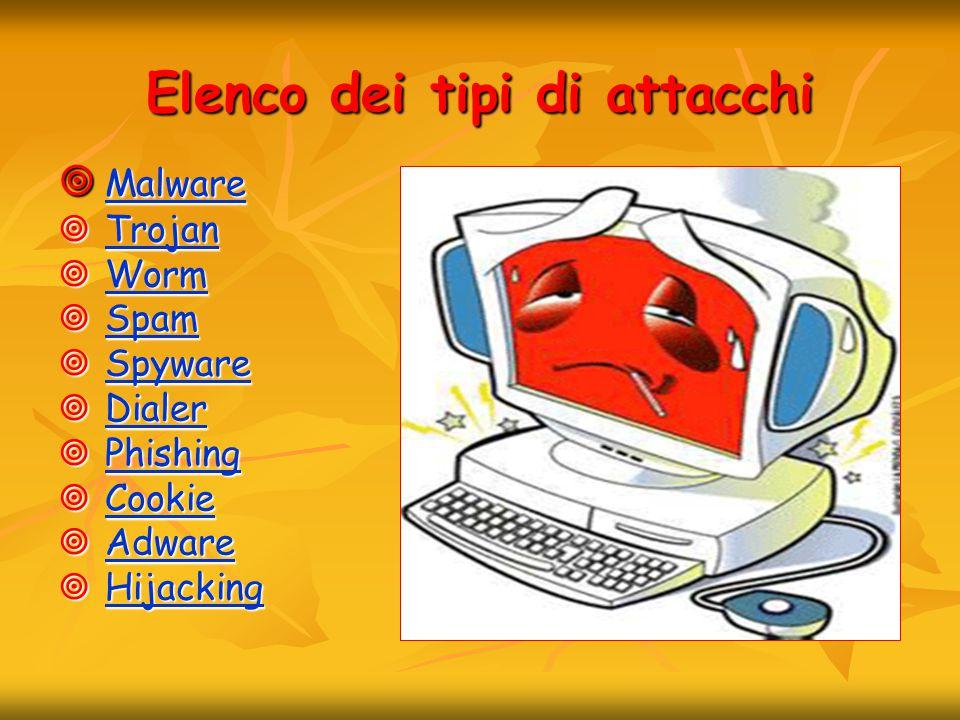 Elenco dei tipi di attacchi  Malware Malware  Trojan Trojan  Worm Worm  Spam Spam  Spyware Spyware  Dialer Dialer  Phishing Phishing  Cookie C