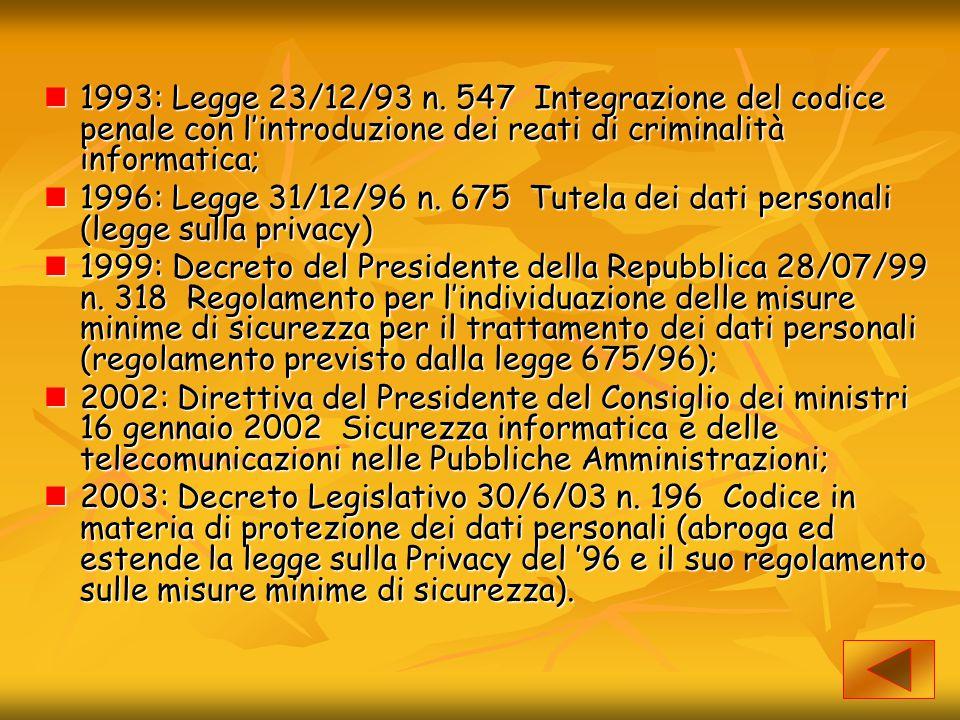 1993: Legge 23/12/93 n. 547 Integrazione del codice penale con l'introduzione dei reati di criminalità informatica; 1993: Legge 23/12/93 n. 547 Integr