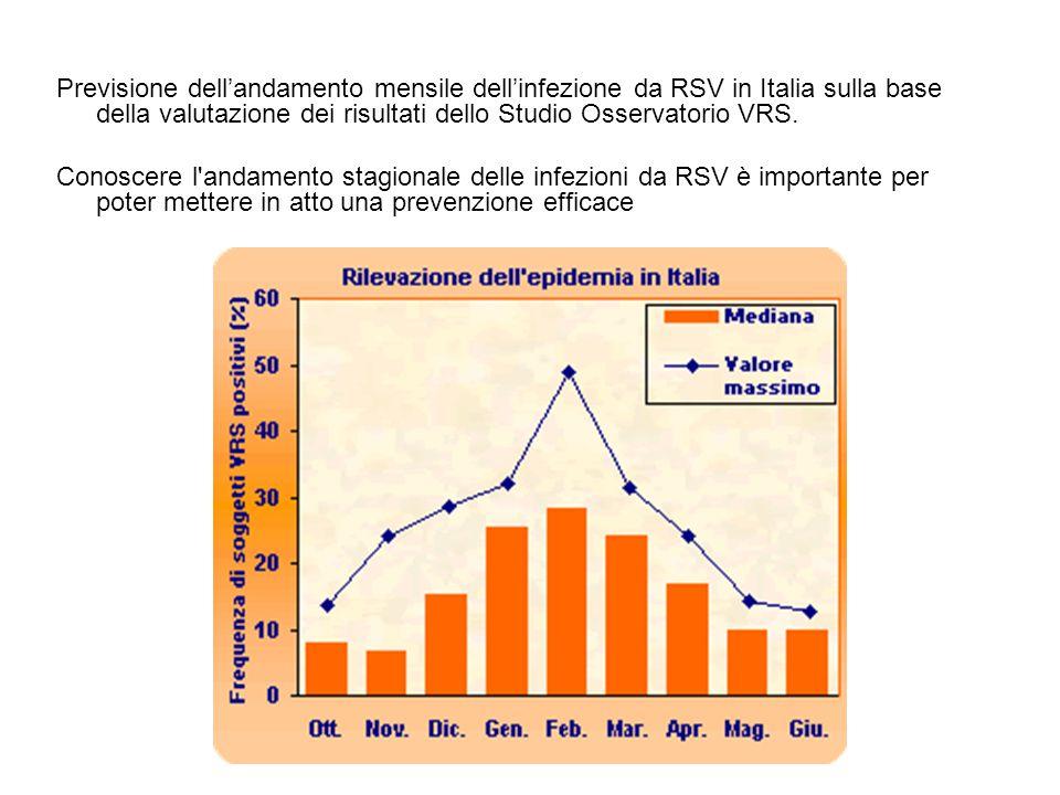 Previsione dell'andamento mensile dell'infezione da RSV in Italia sulla base della valutazione dei risultati dello Studio Osservatorio VRS. Conoscere