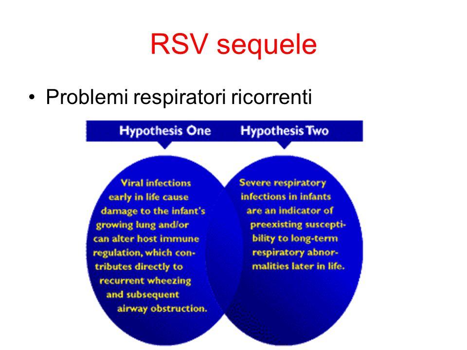 RSV sequele Problemi respiratori ricorrenti