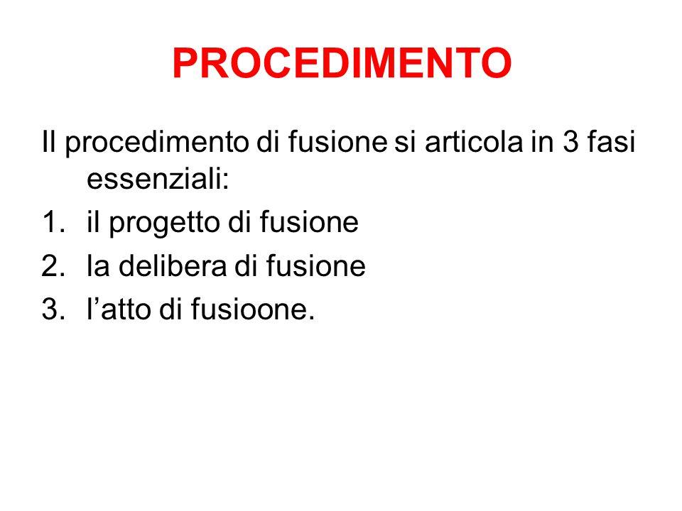 PROCEDIMENTO Il procedimento di fusione si articola in 3 fasi essenziali: 1.il progetto di fusione 2.la delibera di fusione 3.l'atto di fusioone.