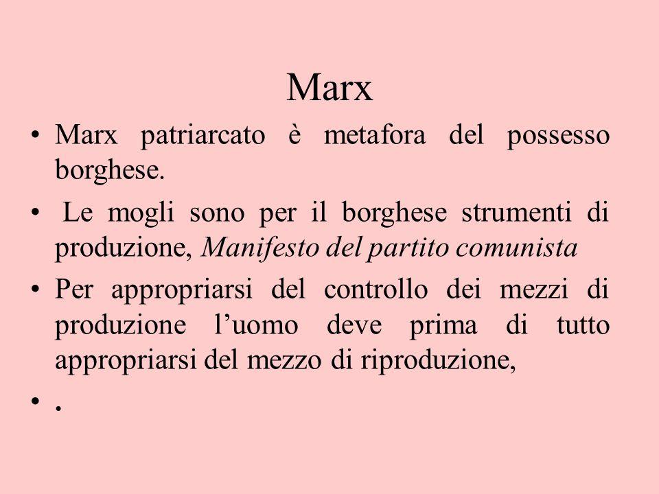 Marx Marx patriarcato è metafora del possesso borghese. Le mogli sono per il borghese strumenti di produzione, Manifesto del partito comunista Per app
