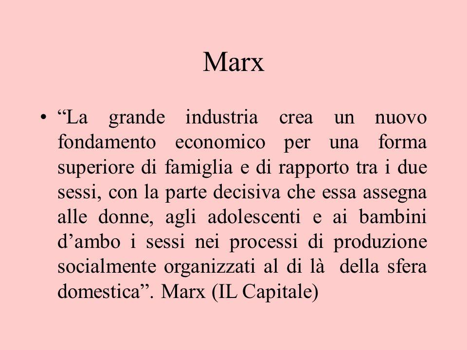 """Marx """"La grande industria crea un nuovo fondamento economico per una forma superiore di famiglia e di rapporto tra i due sessi, con la parte decisiva"""
