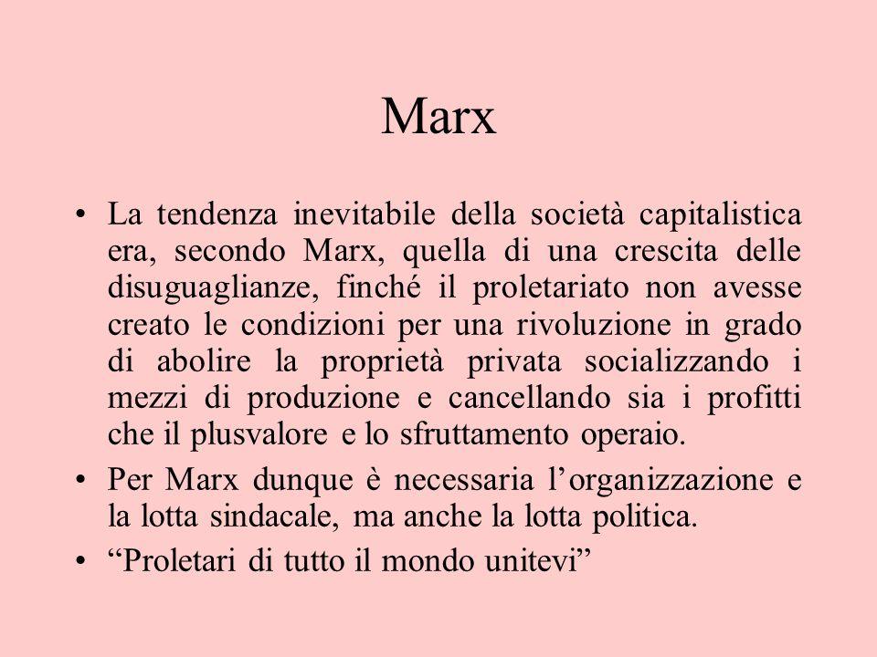 Marx Obbiettivo: la socializzazione della terra e dei mezzi di produzione.