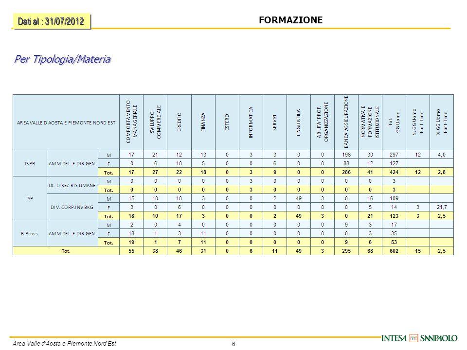 6 Area Valle d'Aosta e Piemonte Nord Est FORMAZIONE Per Tipologia/Materia Dati al : 31/07/2012
