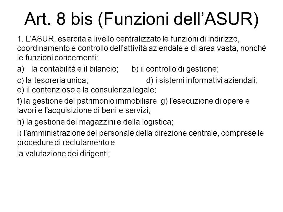 Direttore ASUR (Dr.Gianni Genga) Art.