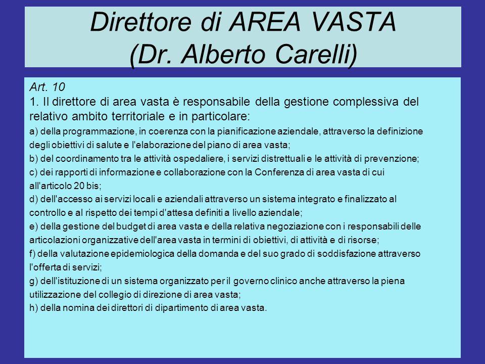 Direttore di AREA VASTA (Dr. Alberto Carelli) Art. 10 1. Il direttore di area vasta è responsabile della gestione complessiva del relativo ambito terr