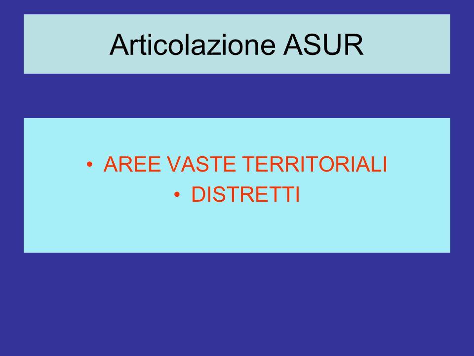 AV1 AV4 AV2 AV3 AV5 A.O. Marche Nord Pesaro-Fano A.O. Ospedali riuniti Umberto I Ancona INRCA