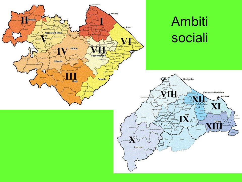 Ambiti sociali