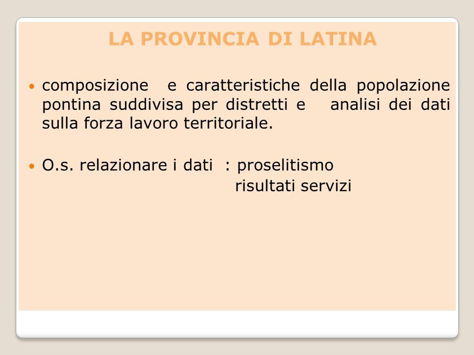 LA PROVINCIA DI LATINA composizione e caratteristiche della popolazione pontina suddivisa per distretti e analisi dei dati sulla forza lavoro territoriale.