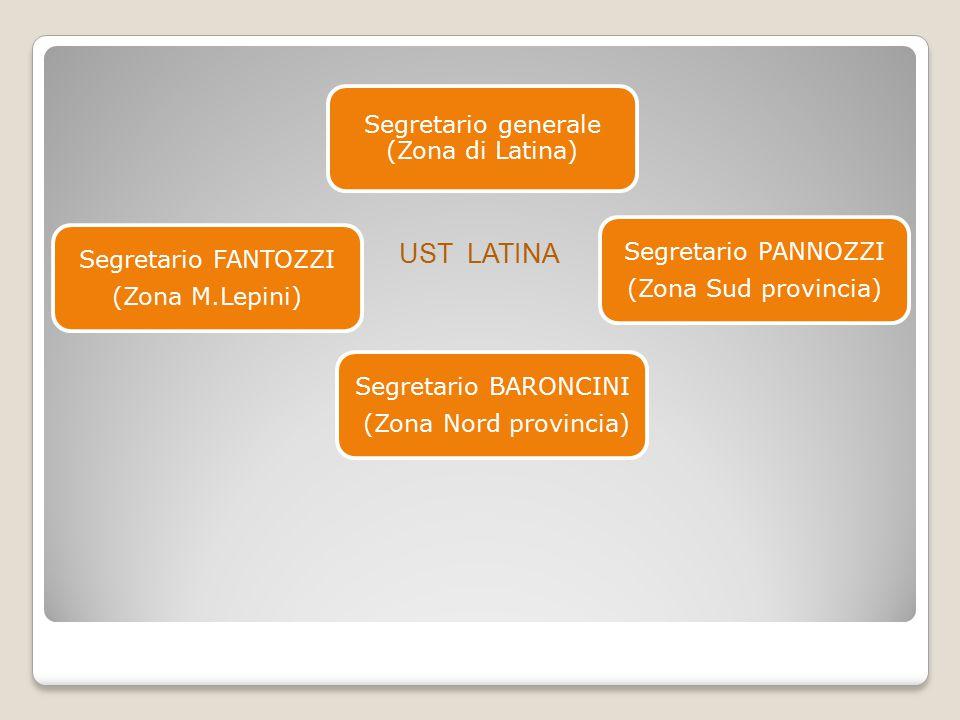 Segretario generale (Zona di Latina) Segretario FANTOZZI (Zona M.Lepini) Segretario PANNOZZI (Zona Sud provincia) Segretario BARONCINI (Zona Nord provincia) UST LATINA