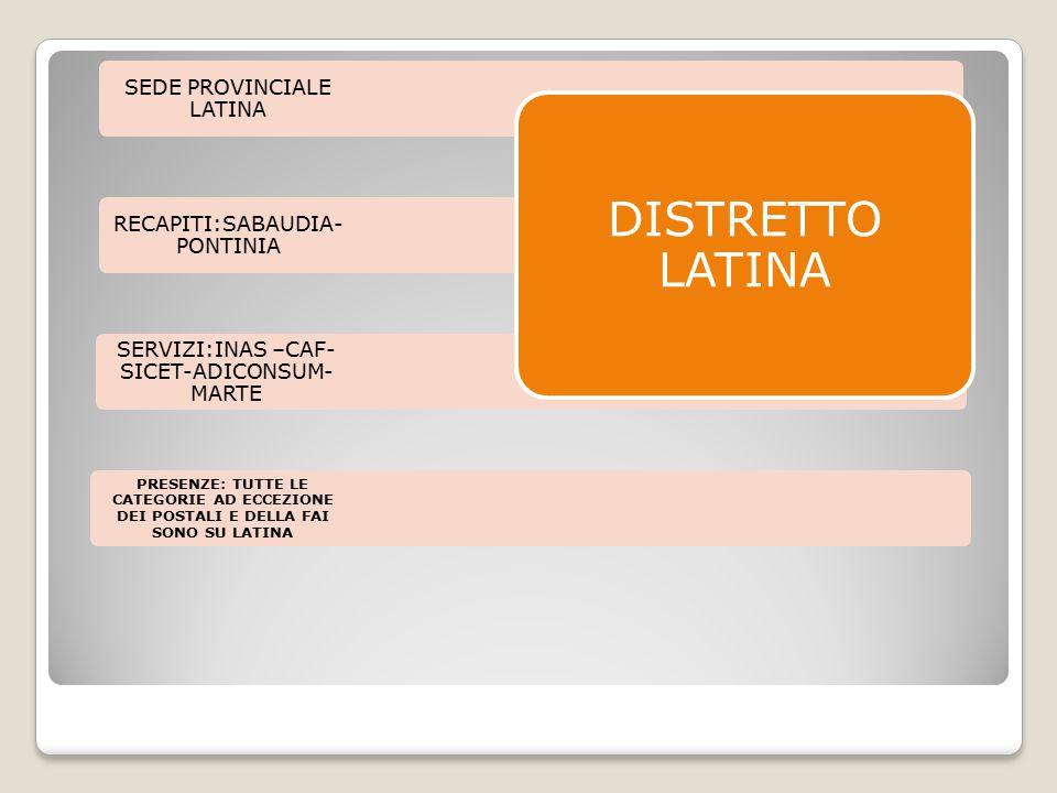 PRESENZE: TUTTE LE CATEGORIE AD ECCEZIONE DEI POSTALI E DELLA FAI SONO SU LATINA SERVIZI:INAS –CAF- SICET-ADICONSUM- MARTE RECAPITI:SABAUDIA- PONTINIA SEDE PROVINCIALE LATINA DISTRETTO LATINA
