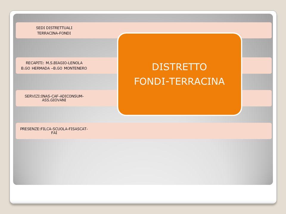 PRESENZE:FILCA-SCUOLA-FISASCAT- FAI SERVIZI:INAS-CAF-ADICONSUM- ASS.GIOVANI RECAPITI: M.S.BIAGIO-LENOLA B.GO HERMADA –B.GO MONTENERO SEDI DISTRETTUALI TERRACINA-FONDI DISTRETTO FONDI-TERRACINA