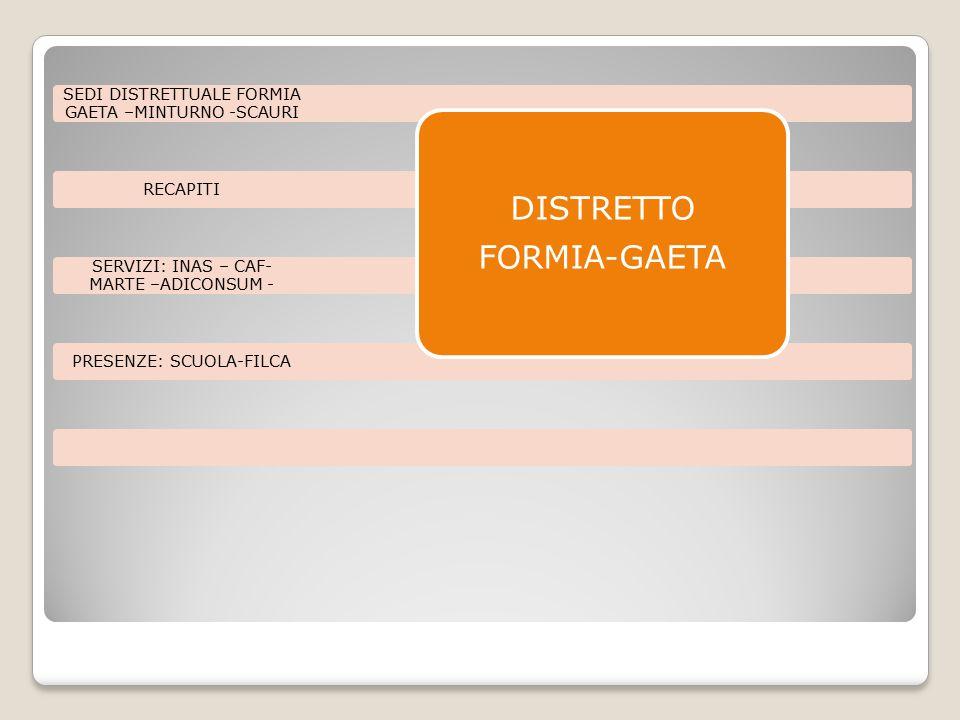 PRESENZE: SCUOLA-FILCA SERVIZI: INAS – CAF- MARTE –ADICONSUM - RECAPITI SEDI DISTRETTUALE FORMIA GAETA –MINTURNO -SCAURI DISTRETTO FORMIA-GAETA