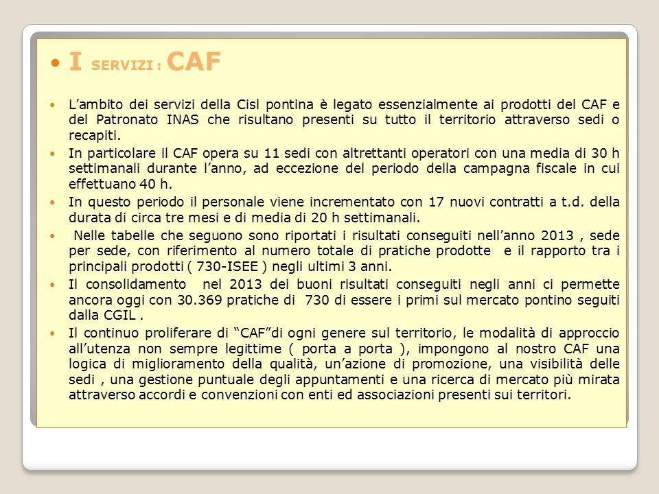I SERVIZI : CAF L'ambito dei servizi della Cisl pontina è legato essenzialmente ai prodotti del CAF e del Patronato INAS che risultano presenti su tutto il territorio attraverso sedi o recapiti.
