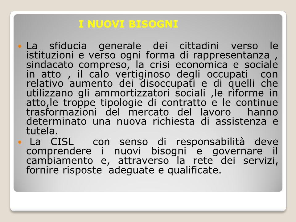 Sindacato inquilini casa e territorio SICET Ronzoni Sergio S.G.