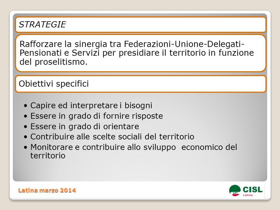 Latina marzo 2014 STRATEGIE Rafforzare la sinergia tra Federazioni-Unione-Delegati- Pensionati e Servizi per presidiare il territorio in funzione del proselitismo.