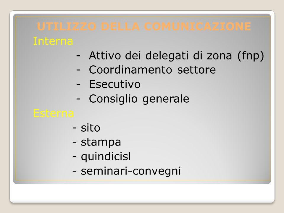UTILIZZO DELLA COMUNICAZIONE Interna - Attivo dei delegati di zona (fnp) - Coordinamento settore - Esecutivo - Consiglio generale Esterna - sito - stampa - quindicisl - seminari-convegni
