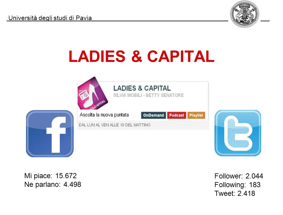 Università degli studi di Pavia. LADIES & CAPITAL Mi piace: 15.672 Ne parlano: 4.498 Follower: 2.044 Following: 183 Tweet: 2.418