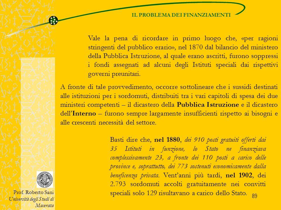 90 QUALI FINANZIAMENTI Prof.