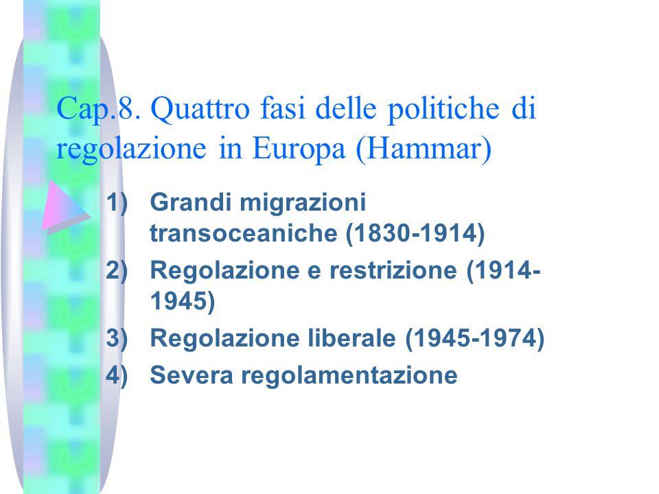 Cittadinanza e diritti Inversione della sequenza marshalliana dei diritti (civili, politici, sociali).