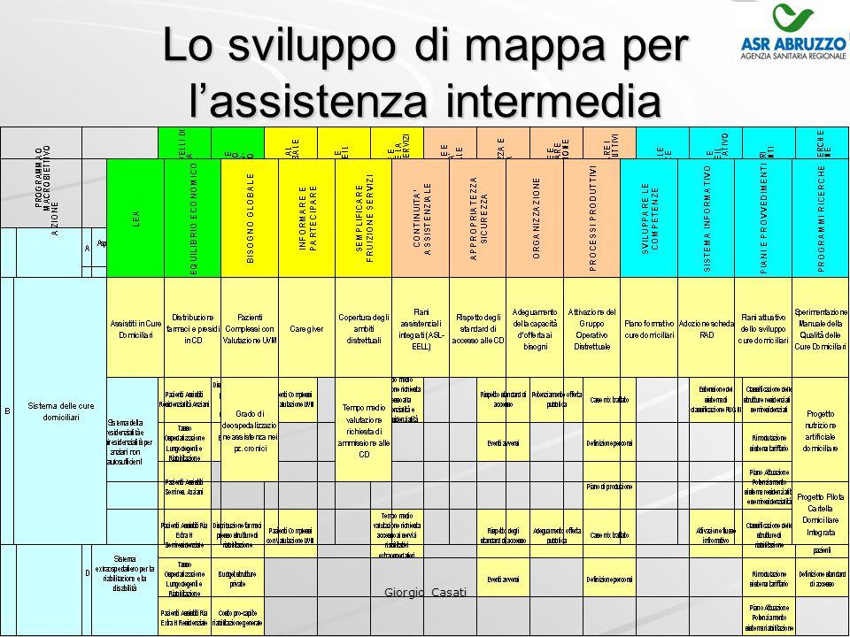 Giorgio Casati Lo sviluppo di mappa per l'assistenza intermedia
