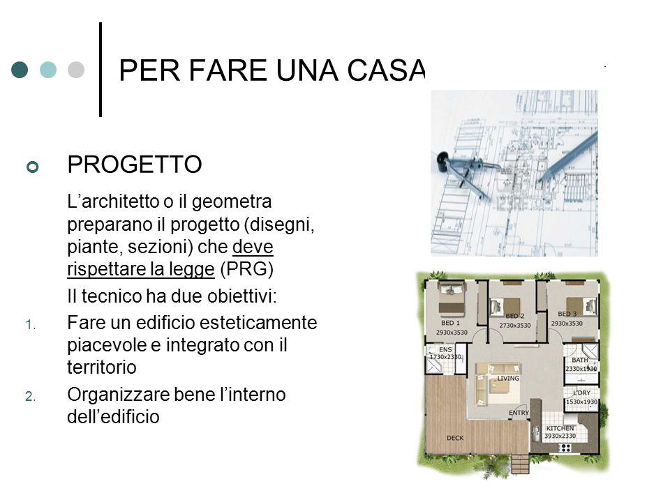 PER FARE UNA CASA… PROGETTO L'architetto o il geometra preparano il progetto (disegni, piante, sezioni) che deve rispettare la legge (PRG) Il tecnico