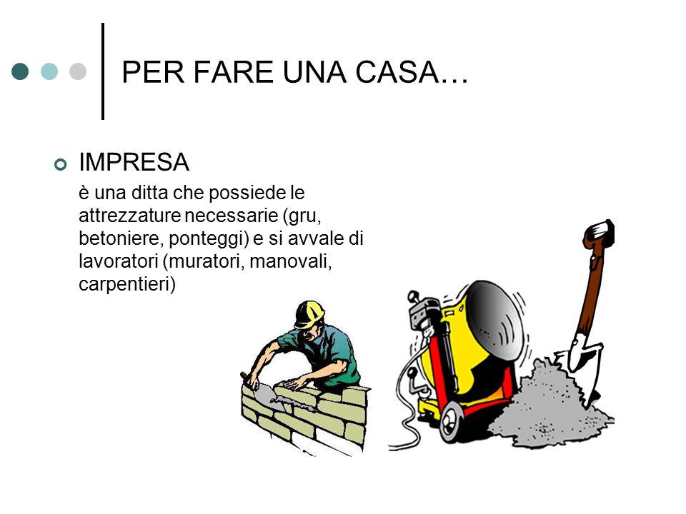 PER FARE UNA CASA… IMPRESA è una ditta che possiede le attrezzature necessarie (gru, betoniere, ponteggi) e si avvale di lavoratori (muratori, manoval