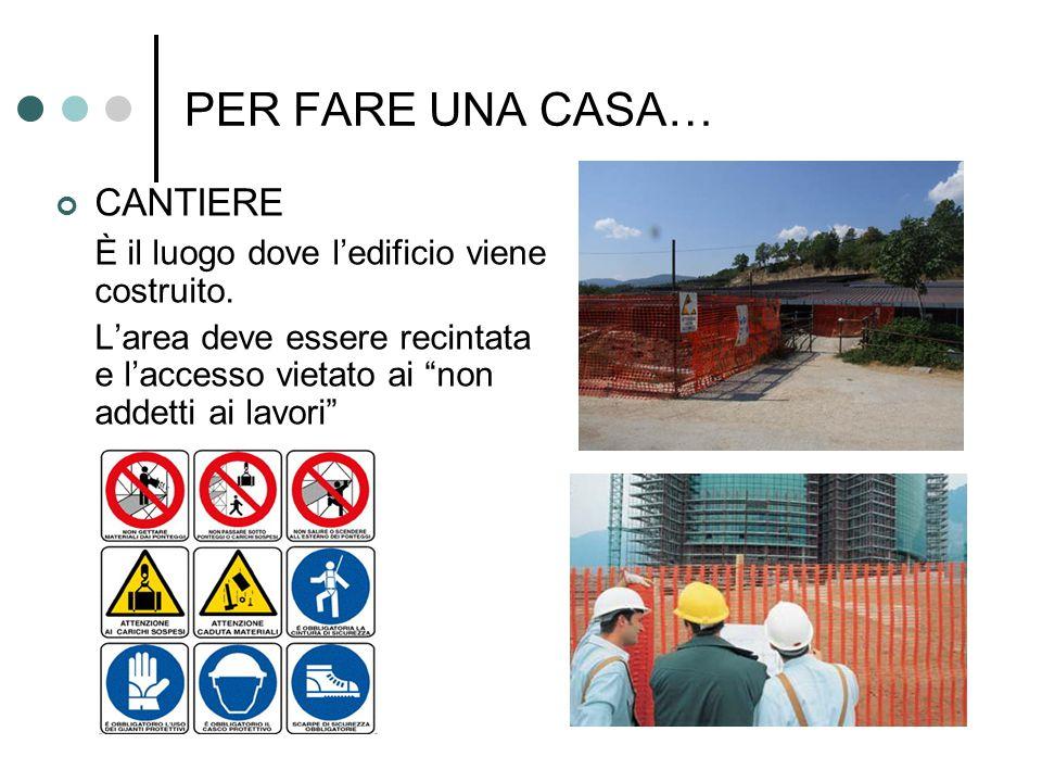 """PER FARE UNA CASA… CANTIERE È il luogo dove l'edificio viene costruito. L'area deve essere recintata e l'accesso vietato ai """"non addetti ai lavori"""""""