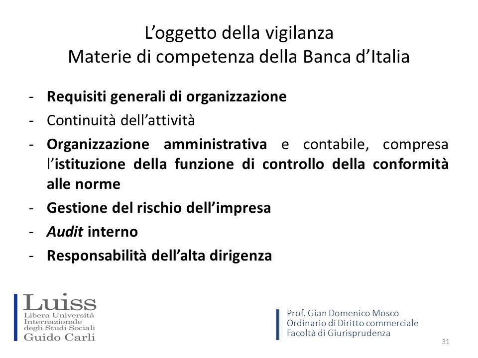 L'oggetto della vigilanza Materie di competenza della Banca d'Italia -Requisiti generali di organizzazione -Continuità dell'attività -Organizzazione amministrativa e contabile, compresa l'istituzione della funzione di controllo della conformità alle norme -Gestione del rischio dell'impresa -Audit interno -Responsabilità dell'alta dirigenza 31 Prof.