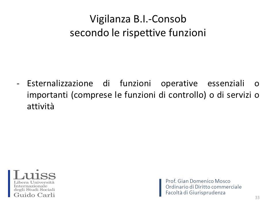 Vigilanza B.I.-Consob secondo le rispettive funzioni -Esternalizzazione di funzioni operative essenziali o importanti (comprese le funzioni di controllo) o di servizi o attività 33 Prof.